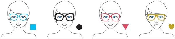 visages-lunettes